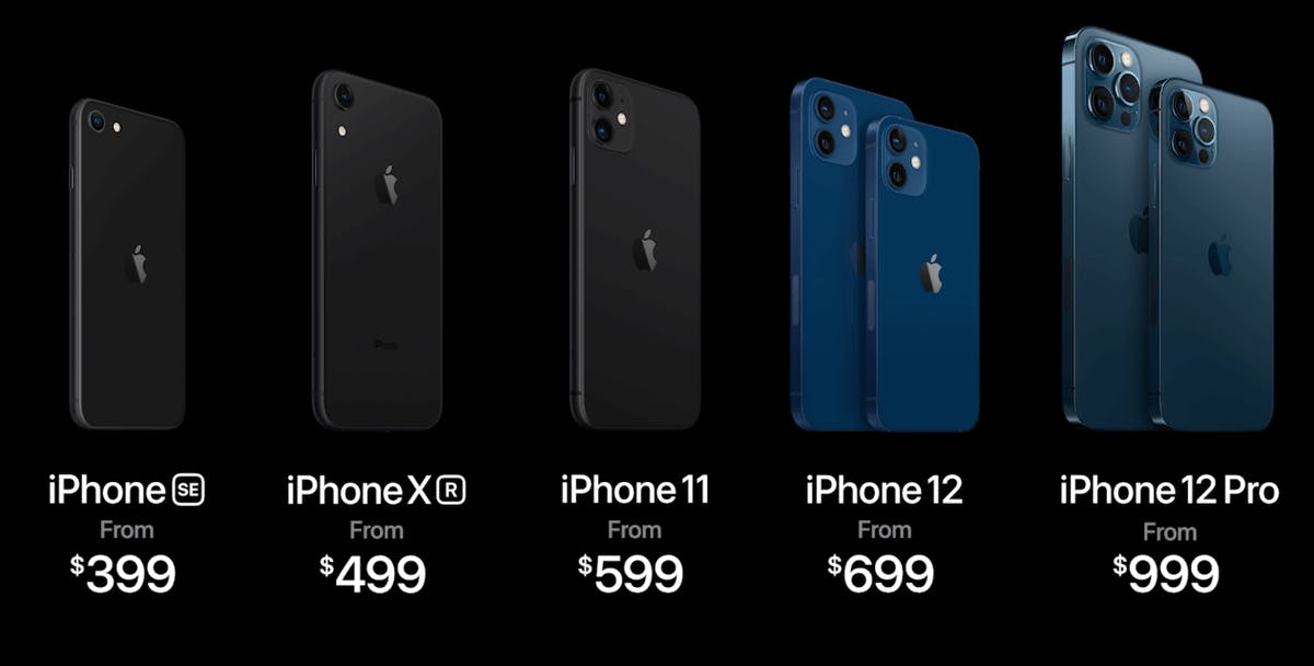 Which iPhone 12 Should I Get? iPhone 12 Mini, iPhone 12, iPhone 12 Pro or iPhone 12 Pro Max