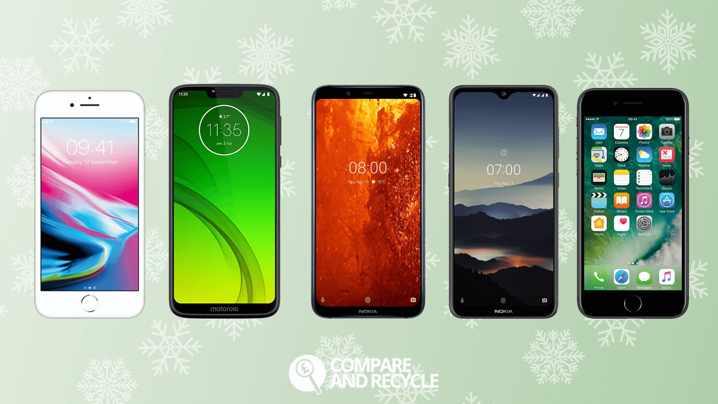 Buying a Phone For Your Kids at Christmas