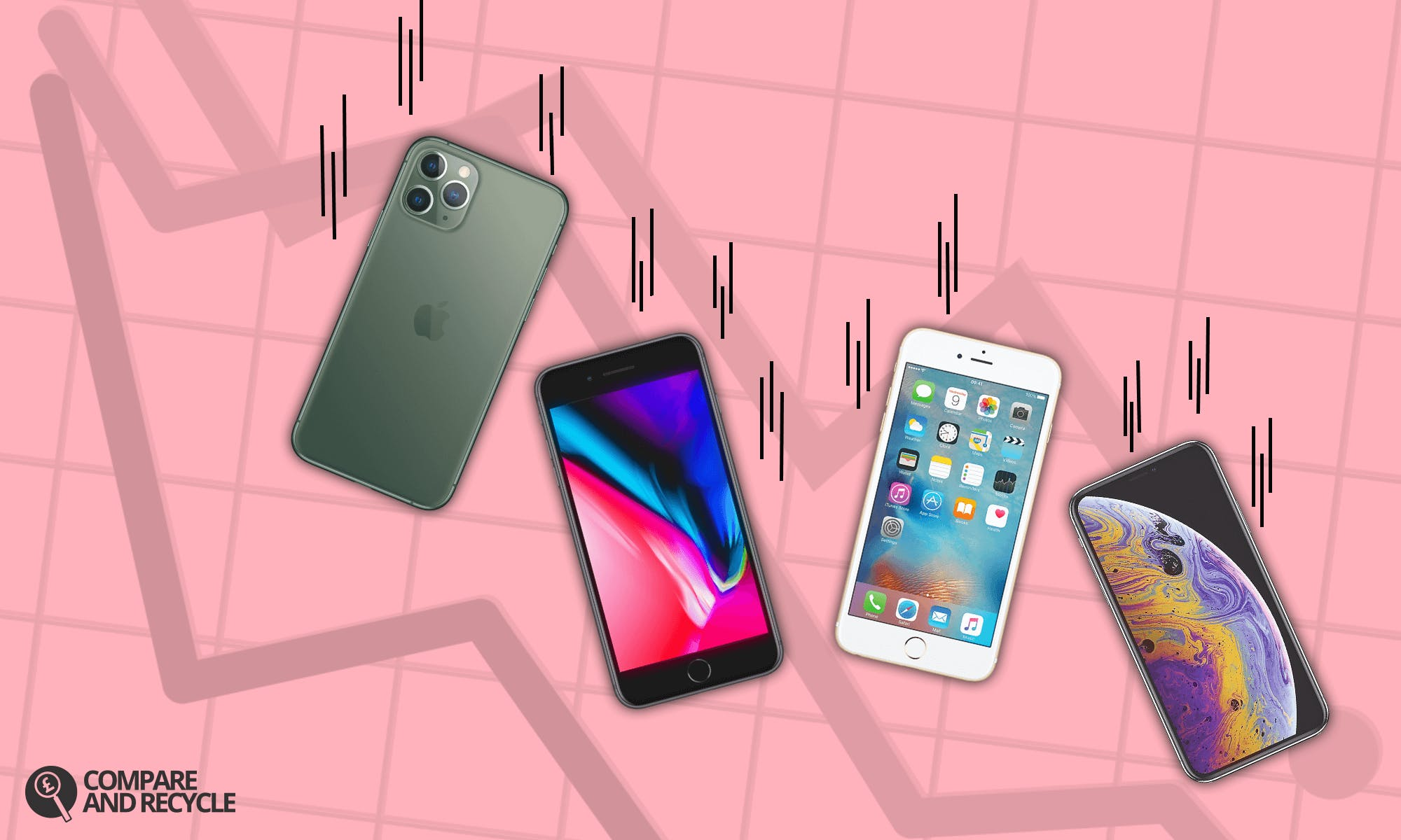 September 2020 iPhone Price Predictions