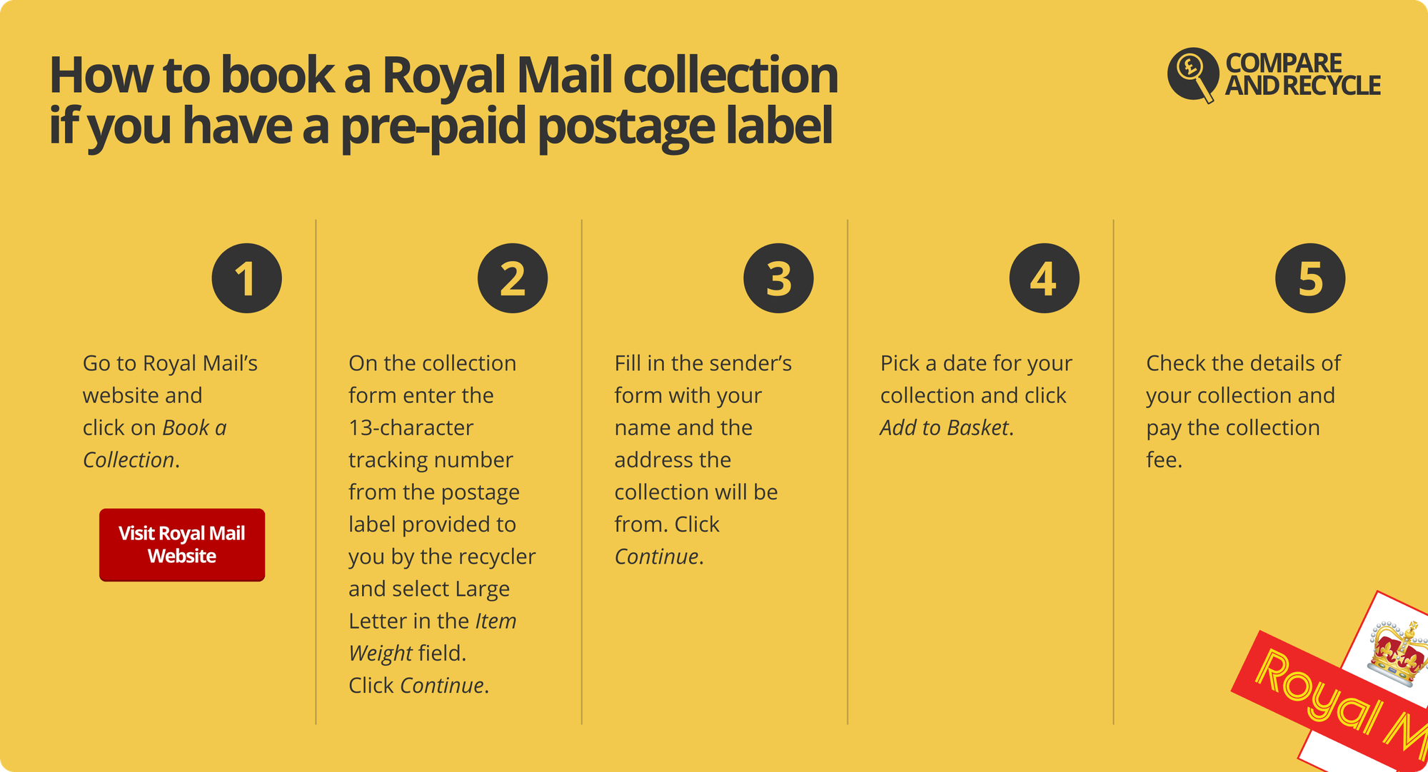 How to Book Royal Mail collection