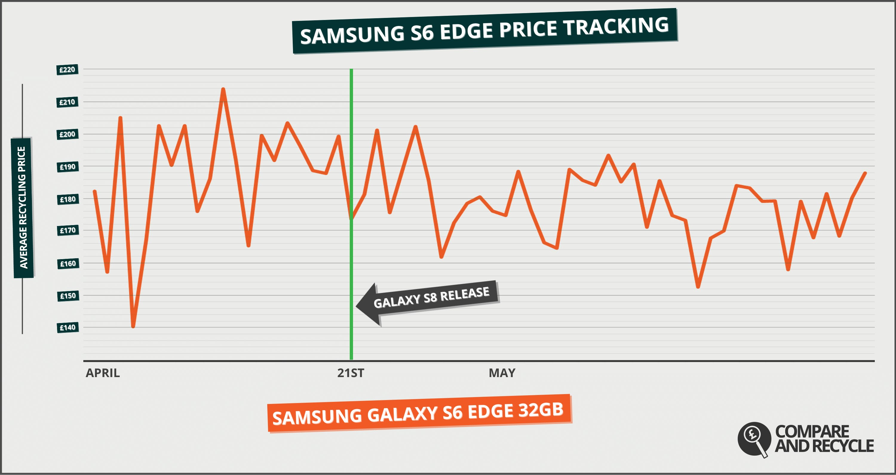 samsung-s6-edge-pricetracking