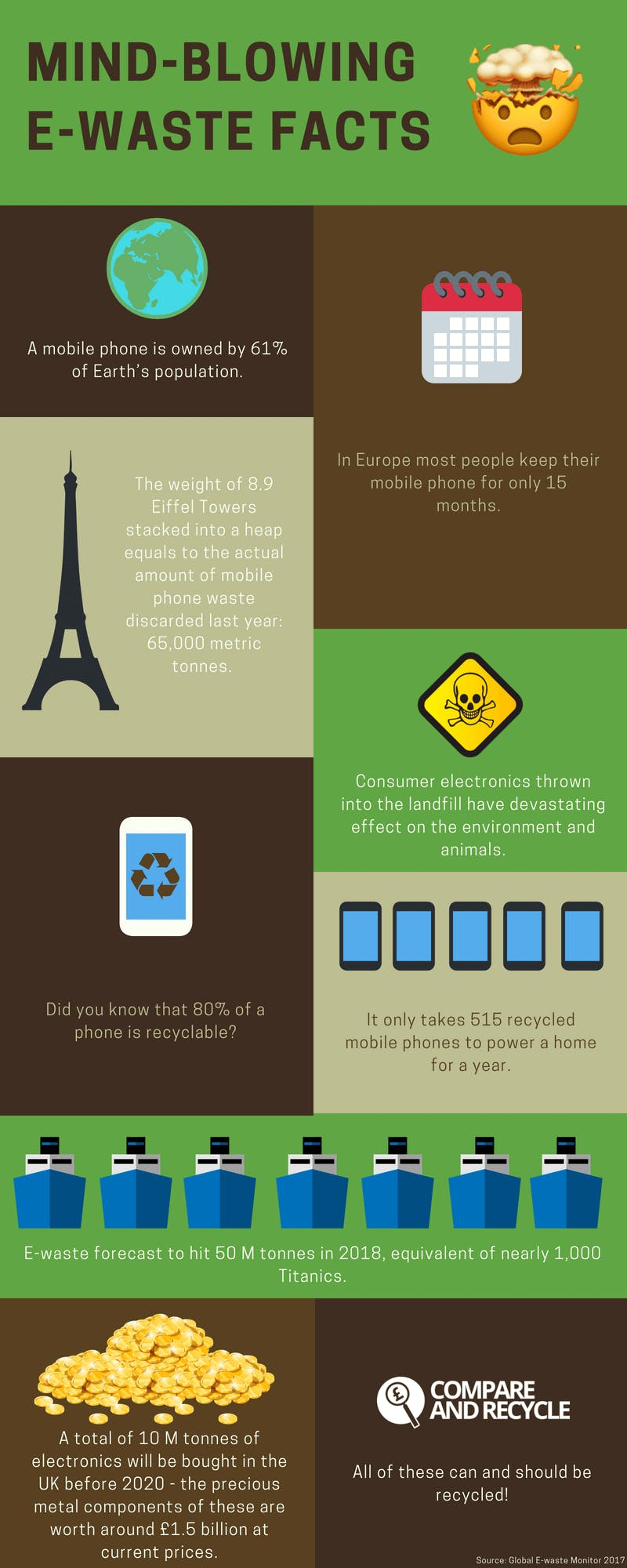E-waste_factsedited_tinypng