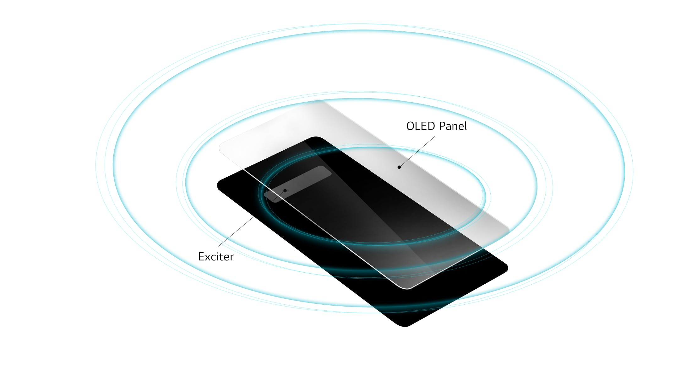 Crystal Sound OLED technology Source: LG